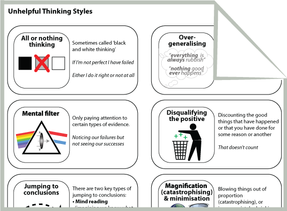 Thinking Errors Handout