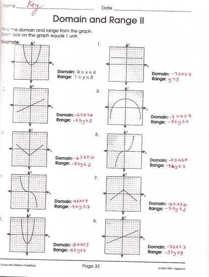Domain And Range Worksheet Answers Exponential Functions Graphing