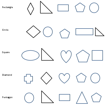 Easy Kindergarten Math Worksheets Beautiful Kindergarten Math