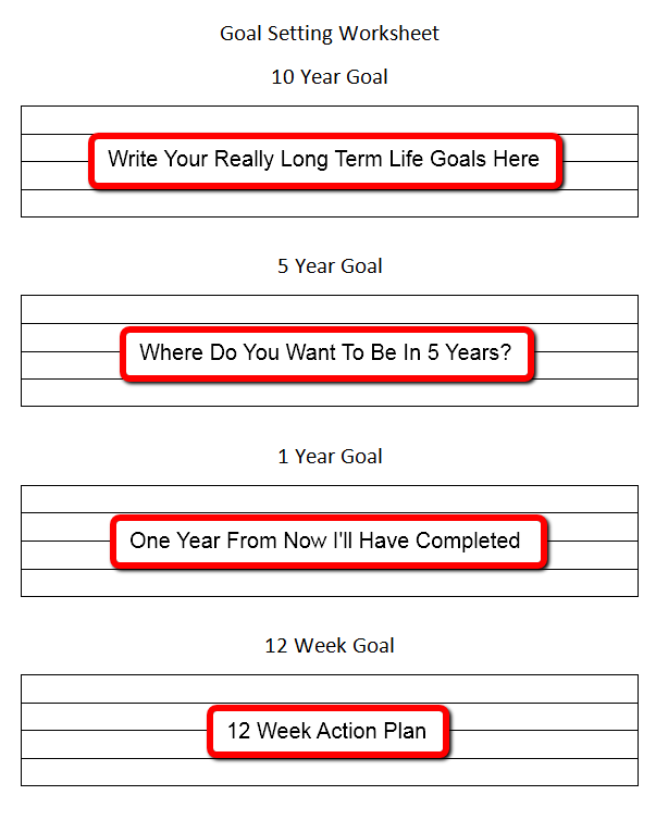 Goal Worksheets Archives