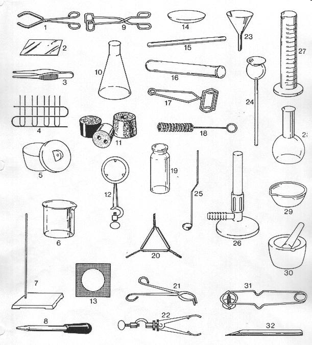 Common Laboratory Equipment Worksheet