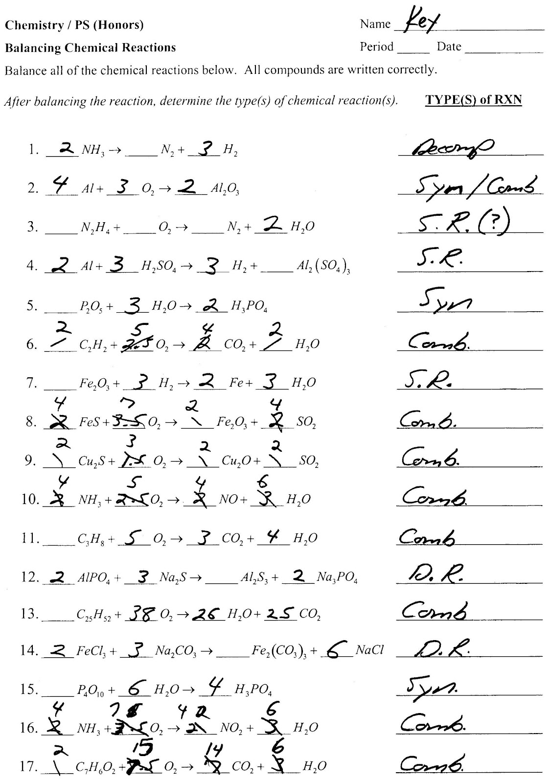 Worksheet On Identifying Types Of Chemical Reactions