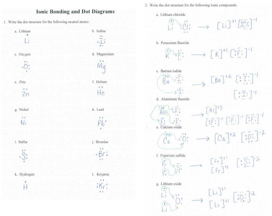 Printables Of Chemical Bonding 4 1 Ionic And Covalent Compounds