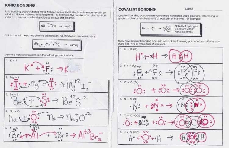 Ionic Bonding Worksheet Answers Cadrecorner Myfountainonline