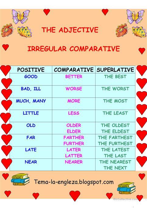 Irregular Adjectives Worksheet
