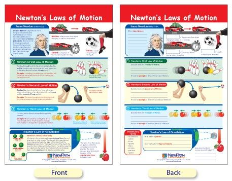 Laws Of Motion Worksheets Worksheets For All