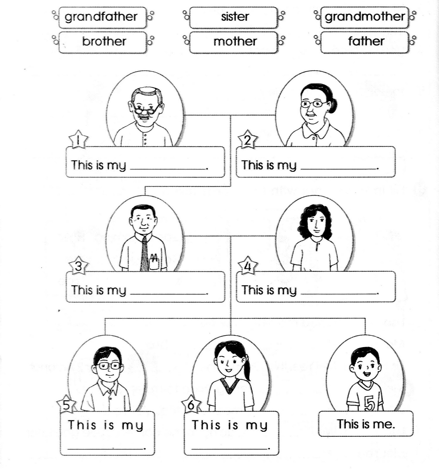 Worksheet On My Family For Grade 1 Choice Image