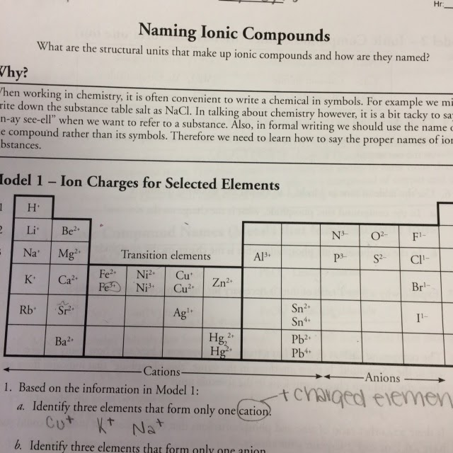 Naming Ionic Compounds Worksheet Extension Questions