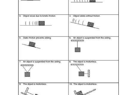 Worksheet 2 Drawing Force Diagrams