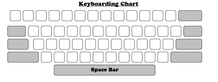 Keyboard Chatter