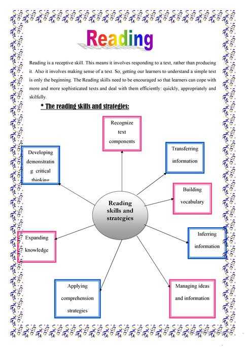 Reading Skills And Strategies Worksheet Worksheets For All