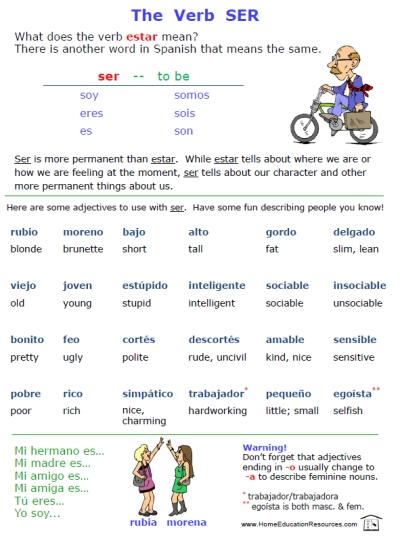Ser Practice Worksheet Worksheets For All