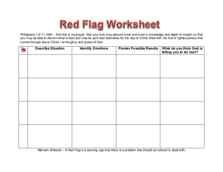 Boundary Setting Worksheet