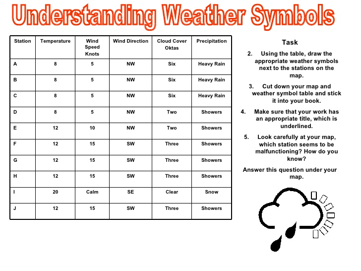 Weather Worksheet  New 110 Weather Symbols Worksheet