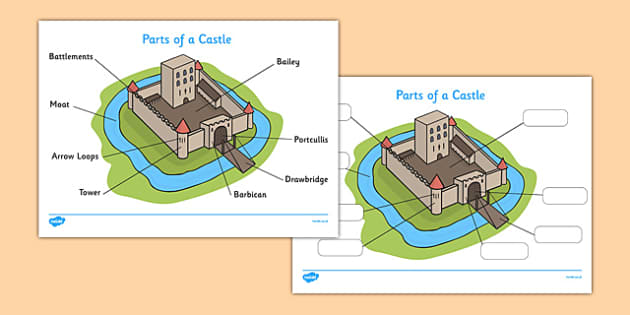 Parts Of A Castle Worksheet