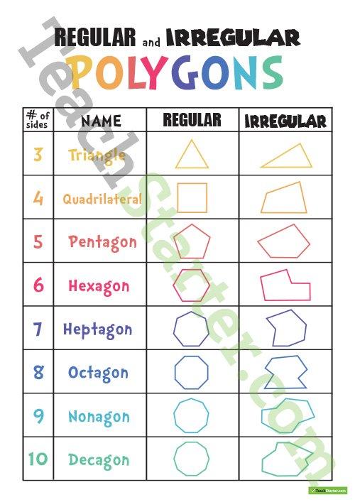 Regular And Irregular Polygons Teaching Resource – Teach Starter
