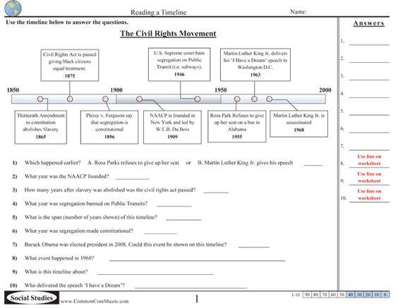 Timeline Practice Worksheets Worksheets For All