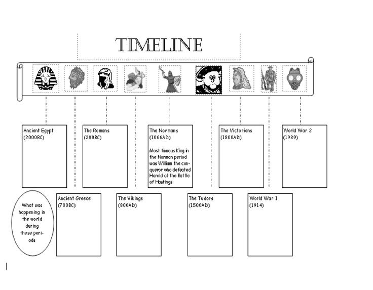 Timeline Worksheet For 2nd Grade