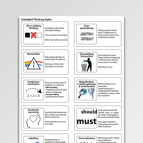 Unhelpful Thinking Styles Worksheet Pdf