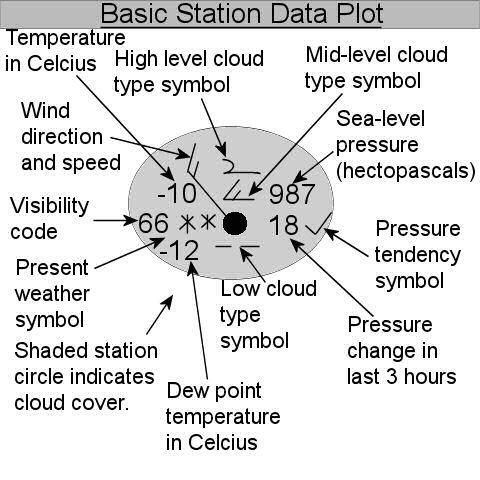 Weather Map Symbols Worksheet Worksheets For All