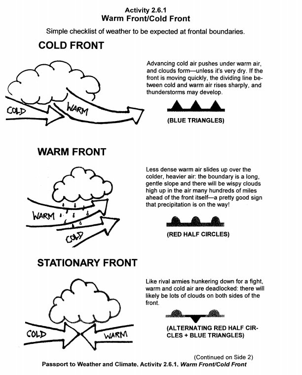 Weather Worksheets Middle School Worksheets For All