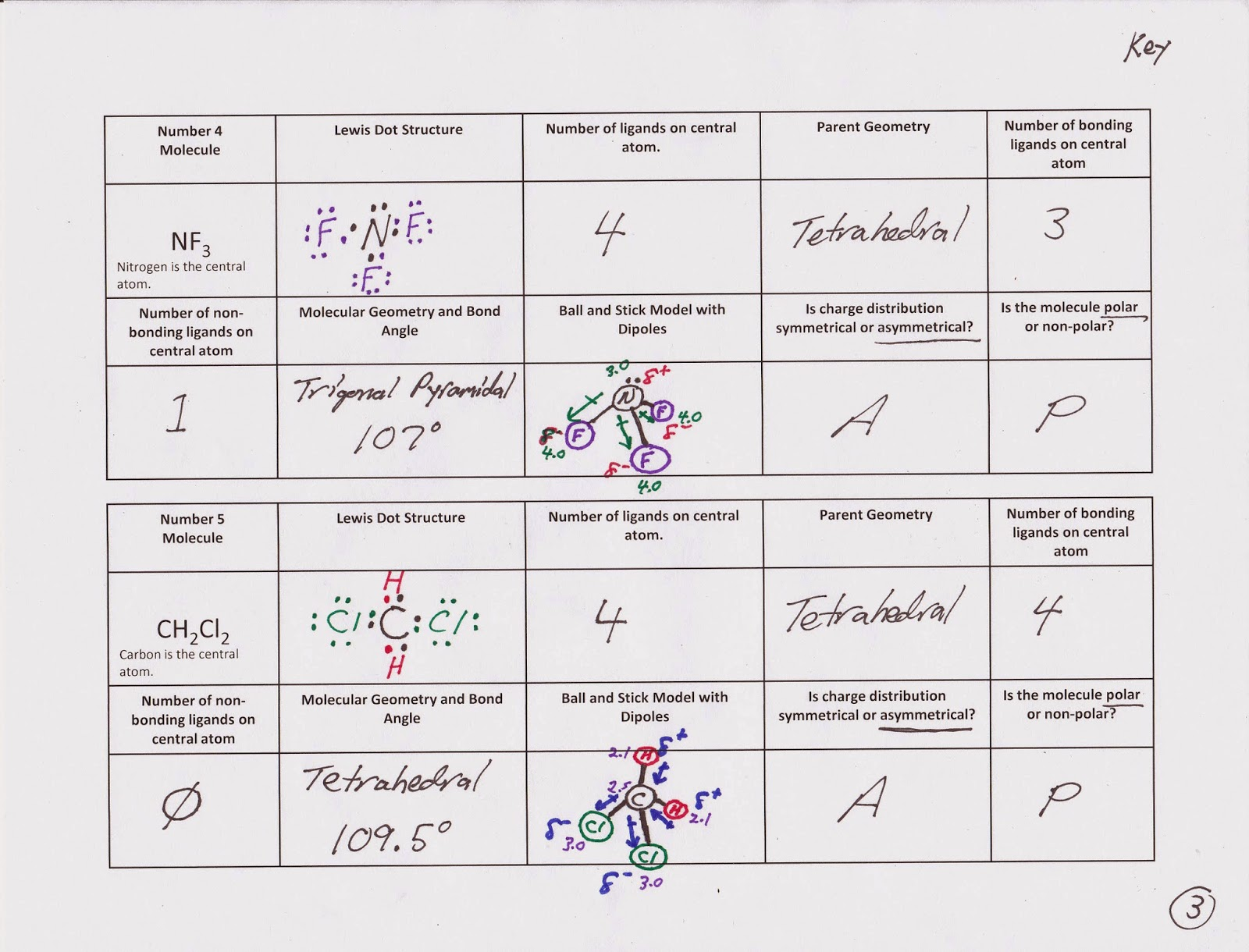 Worksheet 15 Molecular Shapes Answers