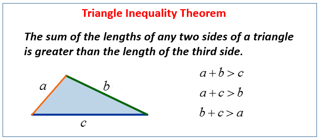 Triangle Inequality & Angle