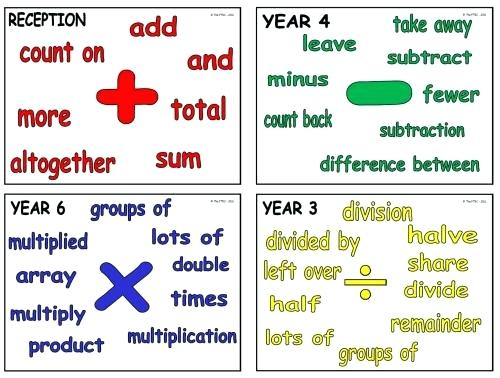 Year 6 Maths Display Resources Tes New Curriculum Four Rules