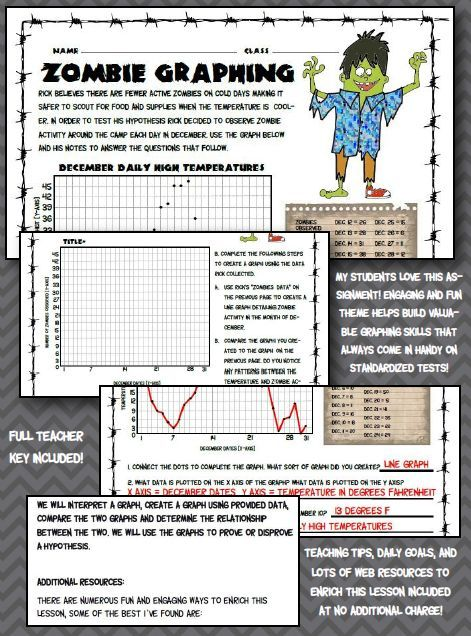 Fun Zombie Graphing Worksheet! 5th 6th 7th Middle School