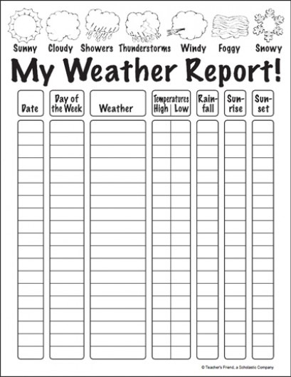 2nd Grade Weather Worksheets Worksheets For All