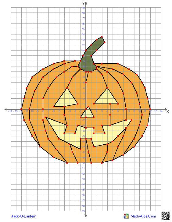 Coordinate Plane Graphing Halloween Worksheet  Graphing Worksheets