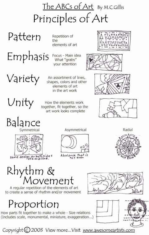 Principles Of Art Handout Need To Print And Put Up On The Wall