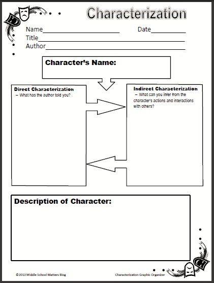 Characterisation Worksheet