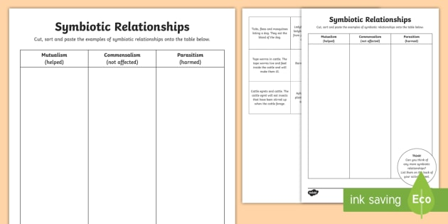 Symbiotic Relationships Worksheet   Activity Sheet