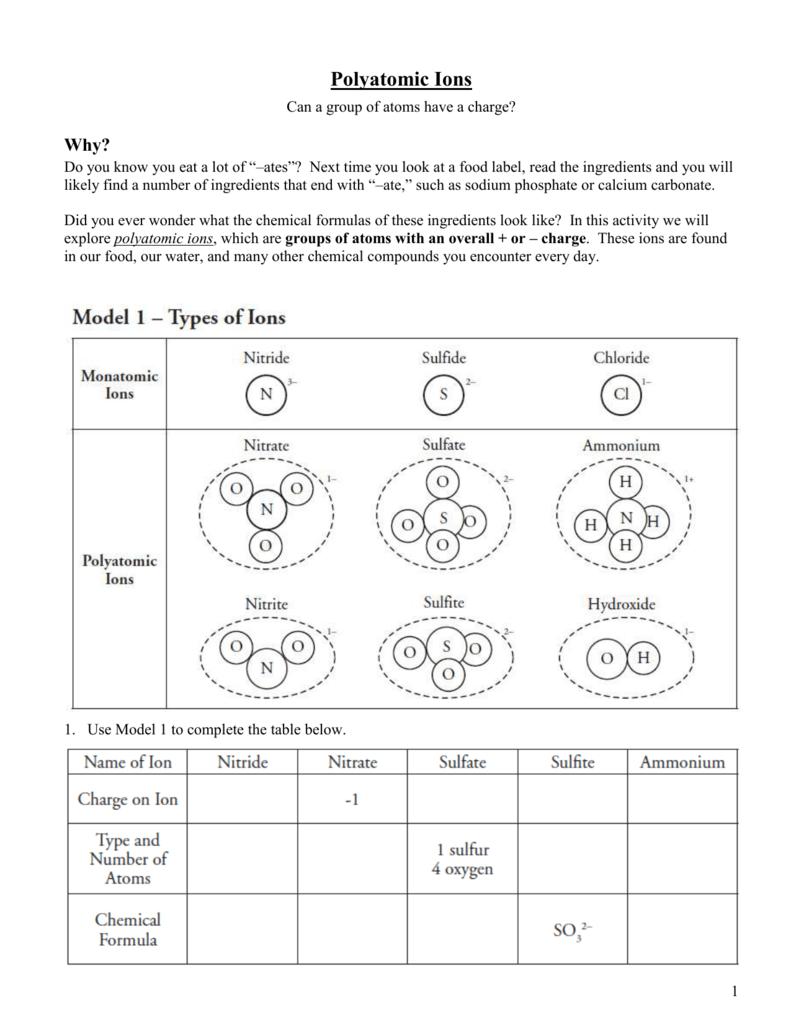 Polyatomic Ions Worksheet Effective Naming Polyatomic Ions