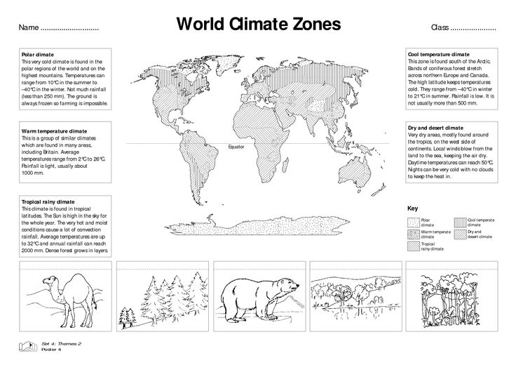 Climate Zones Worksheet Middle School