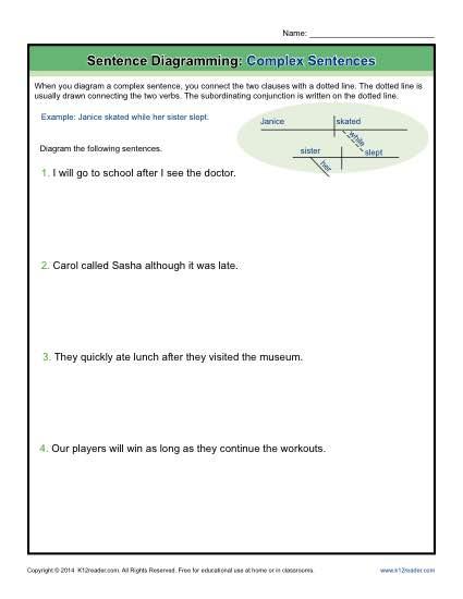 Sentence Diagramming  Complex Sentences Worksheets