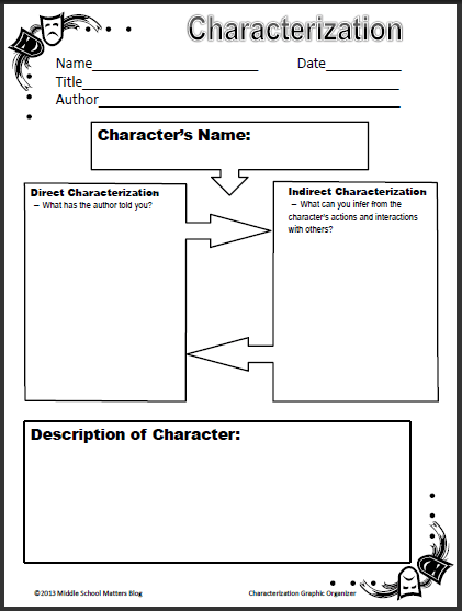 Direct Vs Indirect Characterization Worksheet Worksheets For All