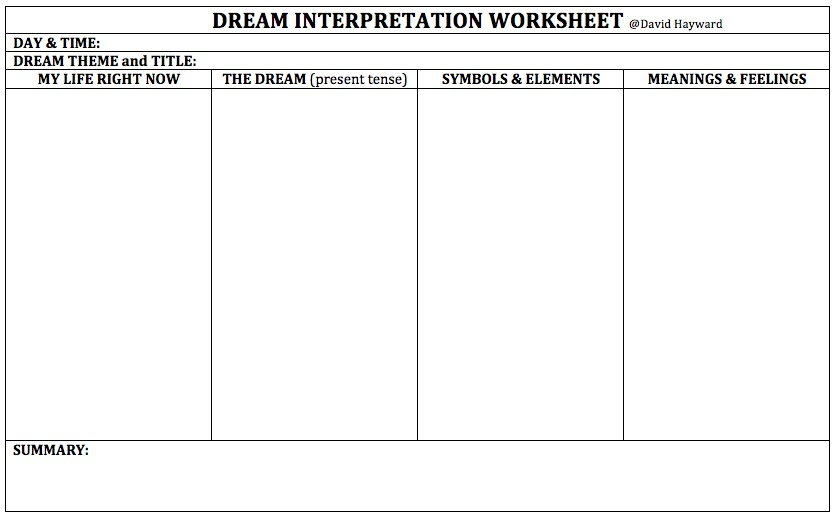 Download The Dream Worksheet From My Dream Course