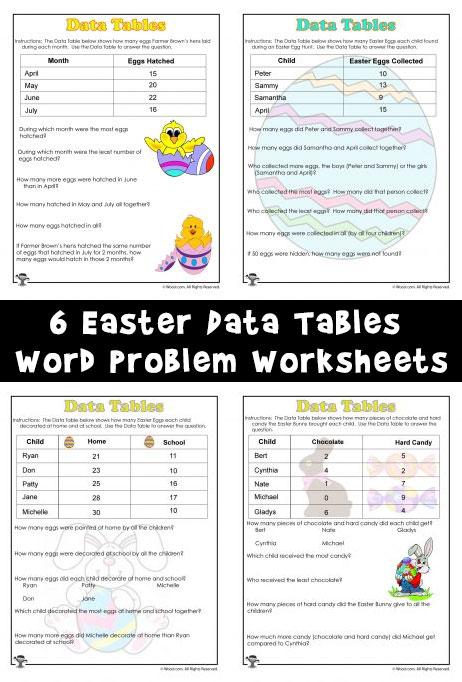 Data Tables Word Problem Worksheets For Easter