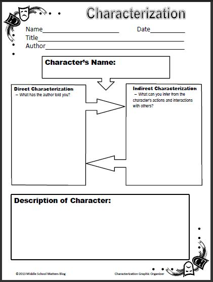 Free Characterization Worksheet For Middle Schoolers Www