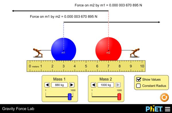 Gravity Force Lab