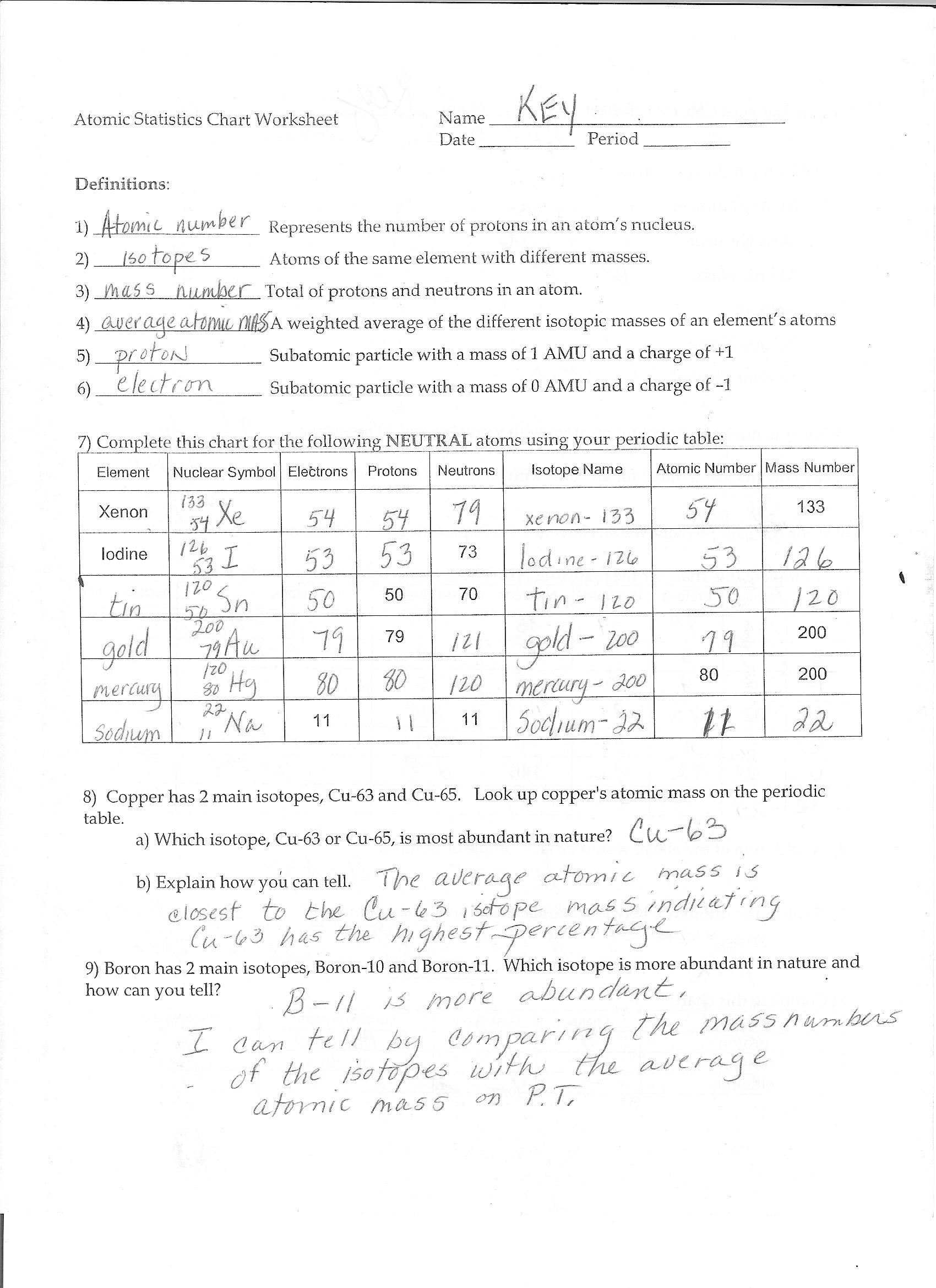 Printables Of Isotope Practice Worksheet