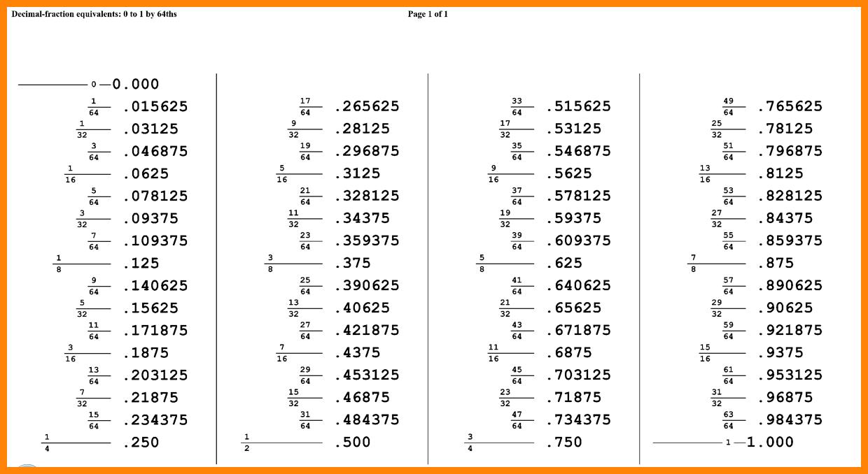 Kateho » Kindergarten 8 Common Fractions To Decimals