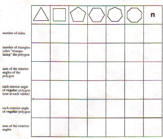 Properties Of Polygons Worksheet  3 Worksheet