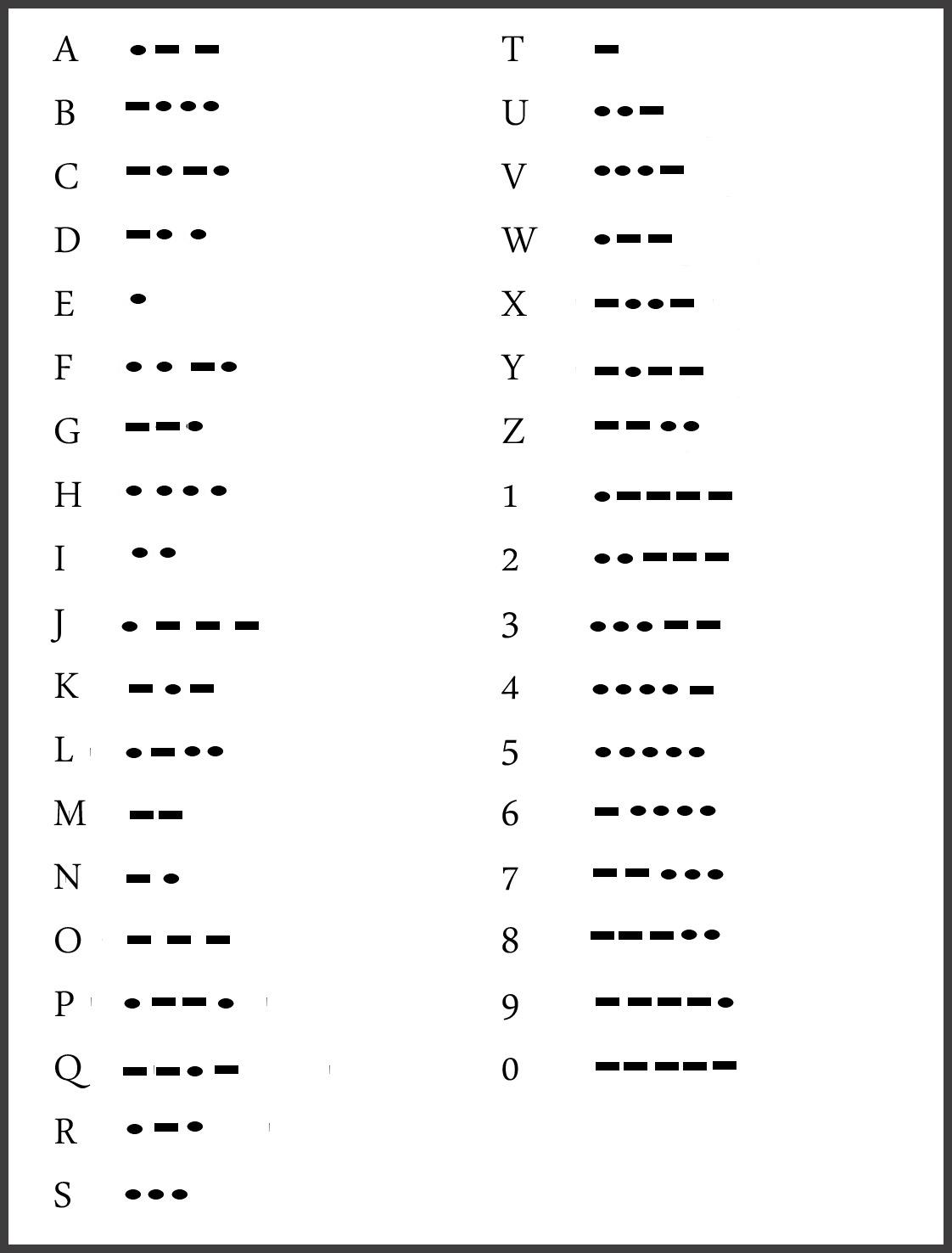 Secret Code Worksheets Download