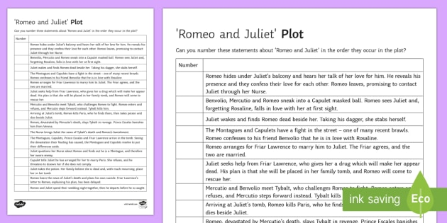 Gcse Romeo And Juliet Plot Sort Revision Worksheet   Activity
