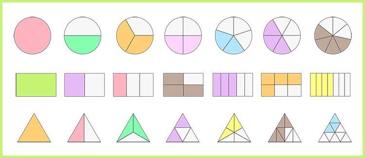 Third Grade Fractions Worksheet Worksheets For All