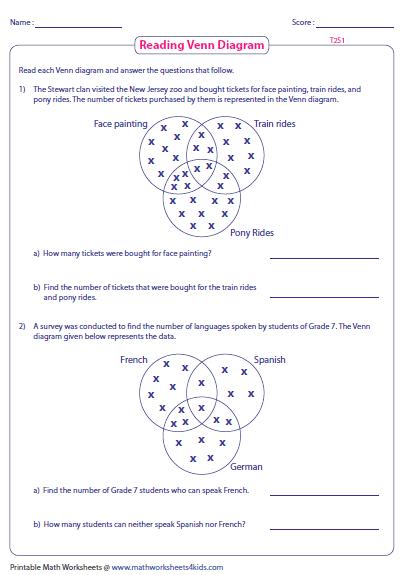 Venn Diagram Word Problems Worksheets