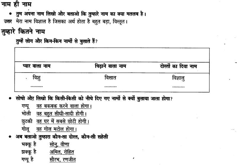 Ncert Solutions For Class 3 Hindi Chapter 1 कक्कू